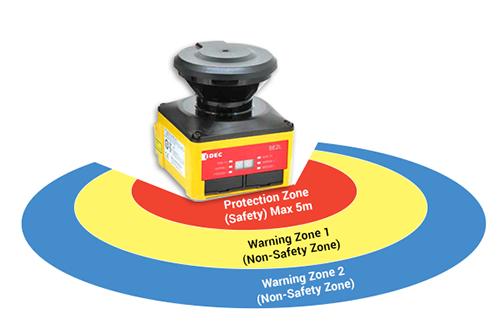 IDEC SE2L Safety Laser Scanner from Walker Industrial