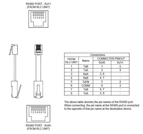 Cblrlc06 Red Lion Controls Cable Modular Controller To