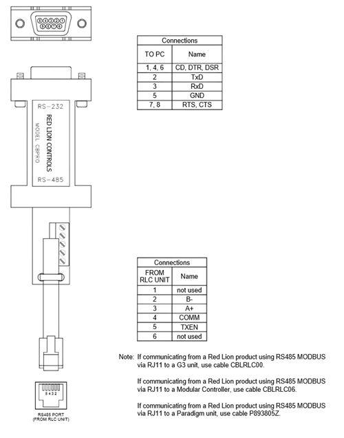 cbpro007 controls cable rj11 programming interface rs232 rs485 communication