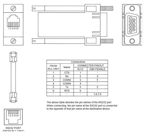 Cblgen02 Red Lion Controls Cable G3 Modular Controller