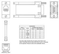 cblprog0 red lion controls cable - g3 / modular controller- rs232, Wiring diagram