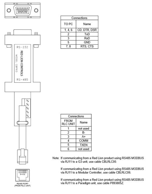 cbpro007 red lion controls cable - rj11 programming / interface, Wiring diagram